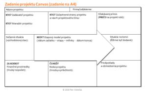 zadanie projektu Canvas